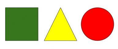 BRUL methode symbolen