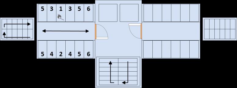 horizontale ontruiming ontruimen in fasen